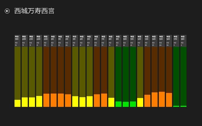 北京PM2.5图片