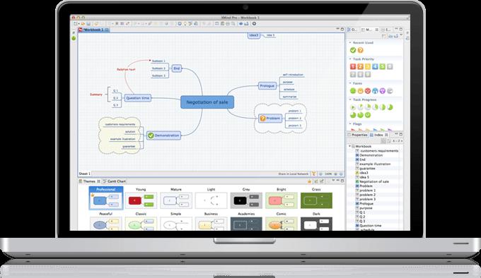 流程图制作软件(xmind)