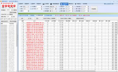 98时时彩计划_旺旺重庆时时彩计划制作软件与精彩时时彩软件哪个好用?