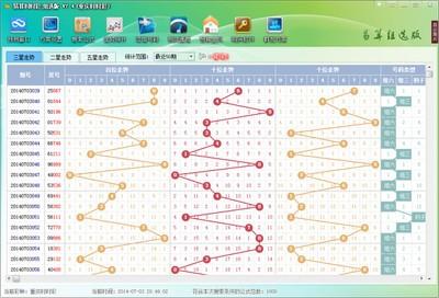 重庆时时彩运算公式_易算时时彩组选版软件简介