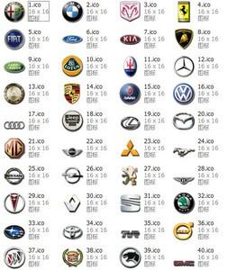 推荐 世界名车标志收藏版