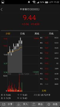 极讯股票期货交易软件
