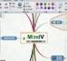 思维导图软件MindV1.3