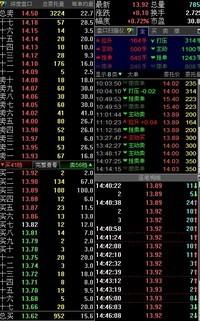钱龙旗舰炒股软件 5.80-截图