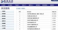 渤海证券新合一版资金流向数据 9.1-截图