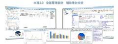 水滴家庭理财软件记账软件