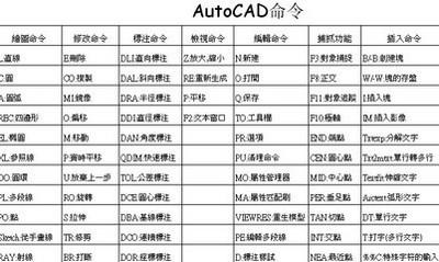 cad 中文 版
