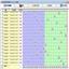 时时彩软件选号高手 1.0 Build 0215
